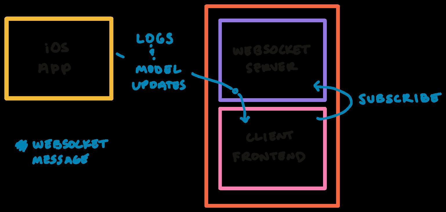 remote-inspector-diagram
